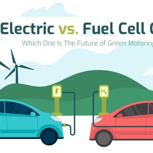 Electric vs fuel cell cars