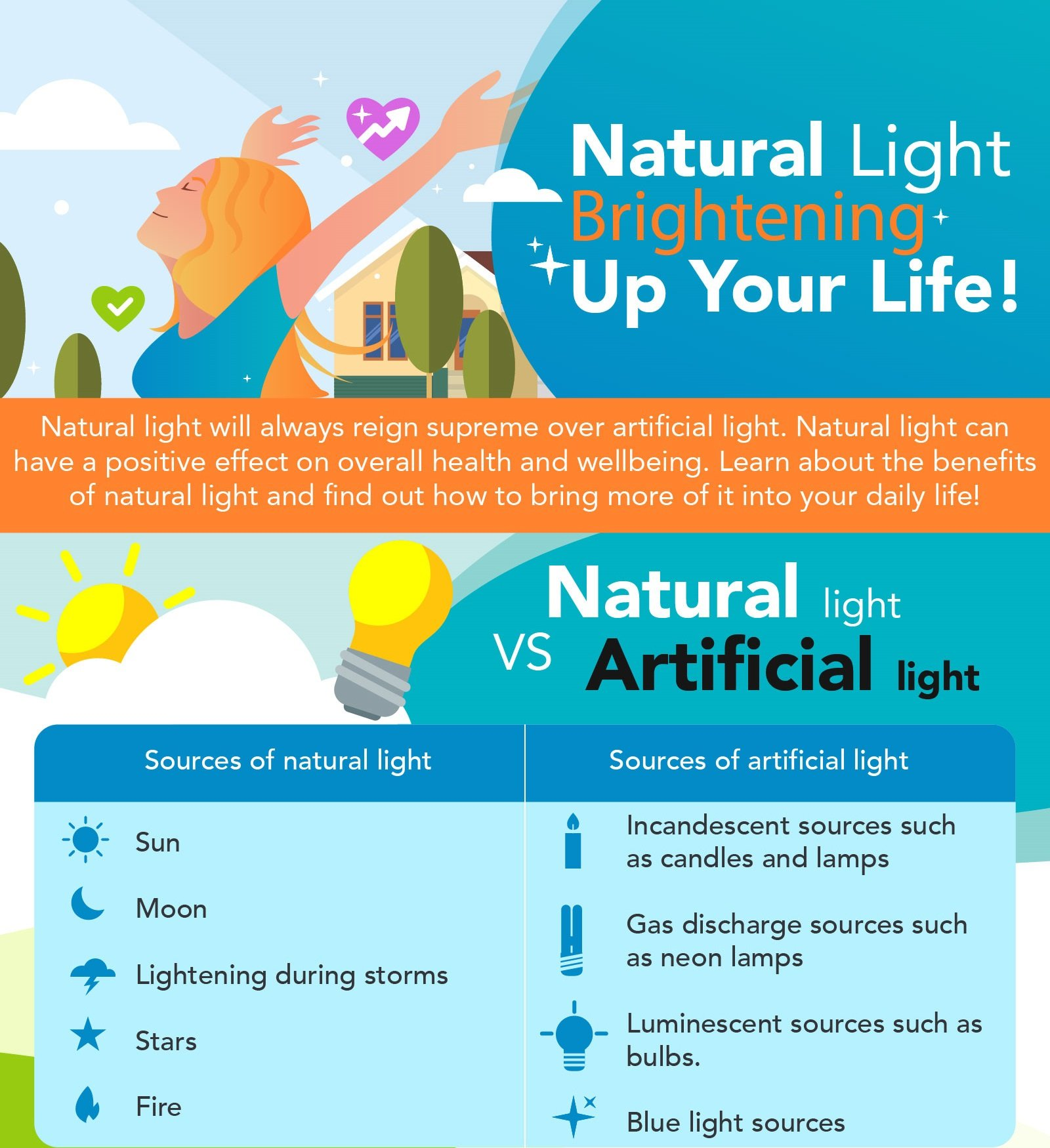 Infographic: Does Your Home Get Enough Natural Light?