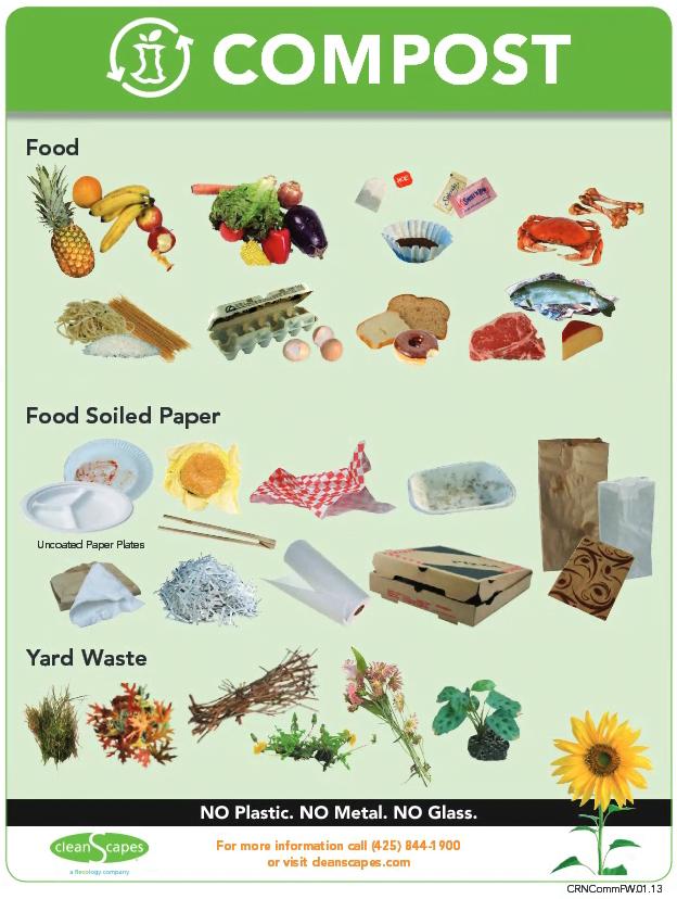 Urban Composting chart