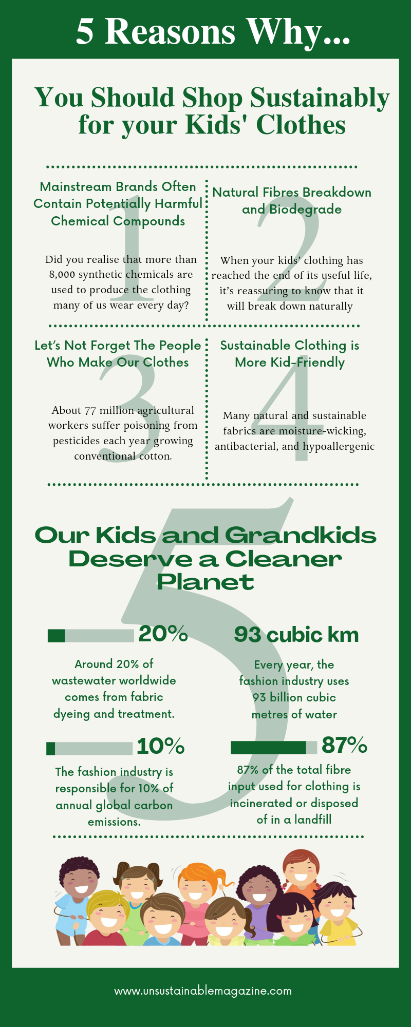 5 reasons why you should shop sustainably for your kids clothing