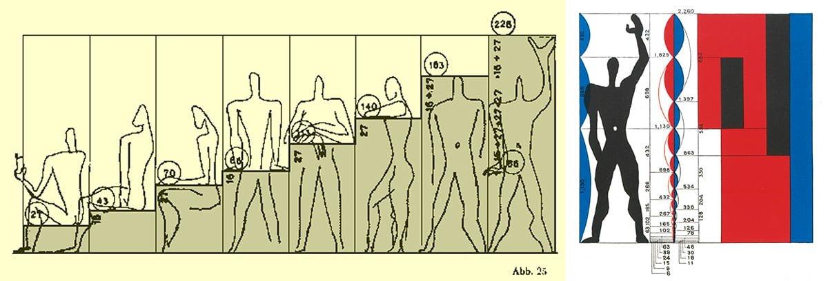 Le Corbusier, The Modulor Man