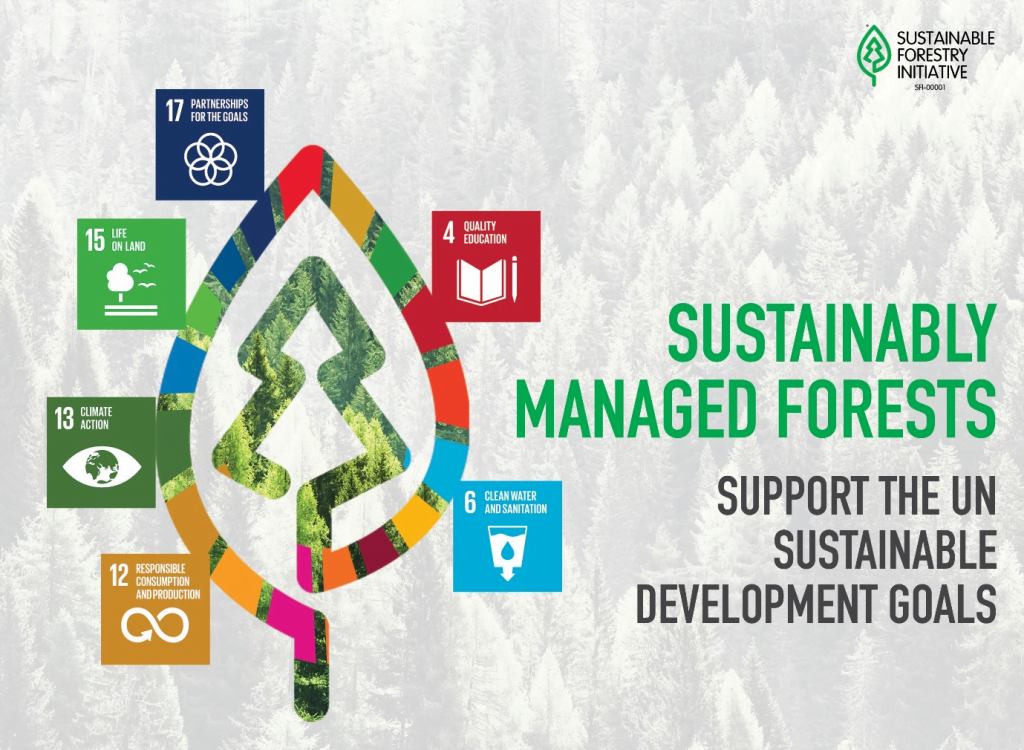 sustainably managed forests