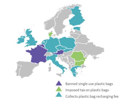 Impact of EU Plastic bag ban Derivative